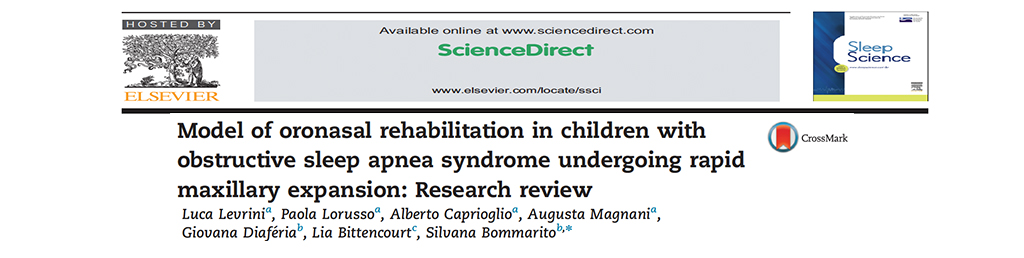 Model of Oronasal Rehabilitation in Children with Obstructive Sleep Apnea Syndrome Undergoing Rapid Maxillary Expansion: Research Review